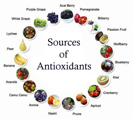 antioxidant_sources